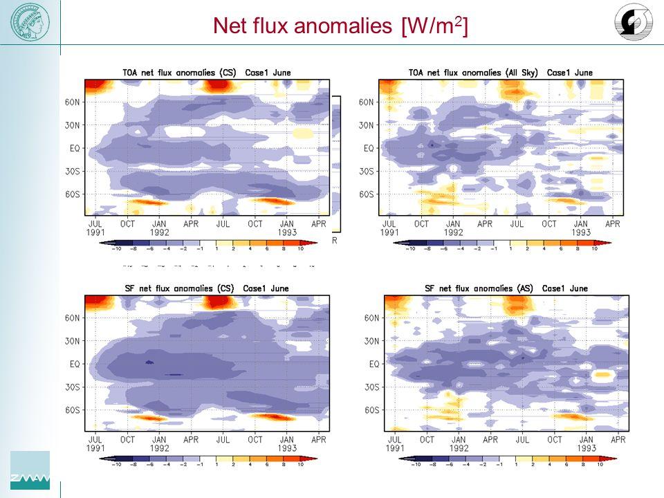 Net flux anomalies [W/m2]